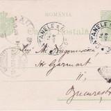 Carte postala Stampila Catanele jud. Doljiu 1901 gm 130 redus