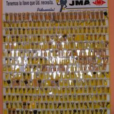 Expozitor Panou Chei ORMA 1000 - Cheie mecanica