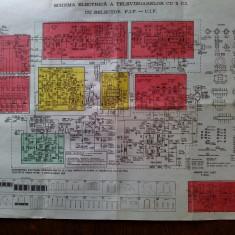 Schema electrica a televizoarelor cu 5 C.I. cu selector F.I, .F. - U.I.F. - Carti Electronica