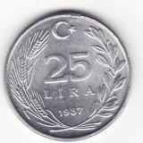 Turcia 25 lire 1987, Europa