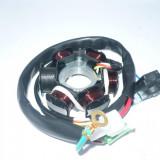 Magnetou cu 6 bobine
