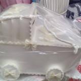 Cutie botez