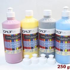 Toner refill CLP 300 CLX2160 CLX 3160 reincarcare Samsung laser color